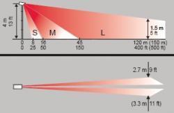 Āra kustības detektors XTRALIS PRO100H
