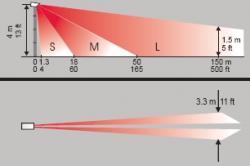 Āra kustības detektors XTRALIS PRO250H