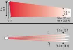 Āra kustības detektors XTRALIS PRO45DH